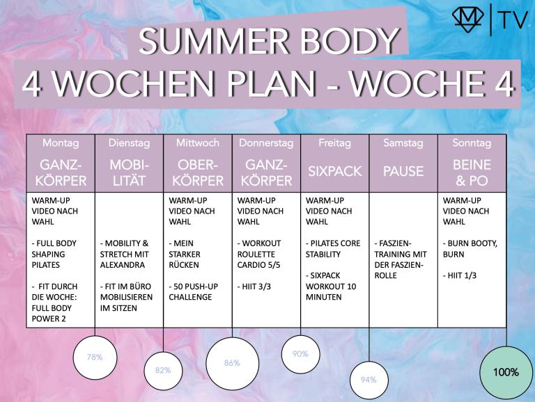 4 Wochen Summer Body Challenge